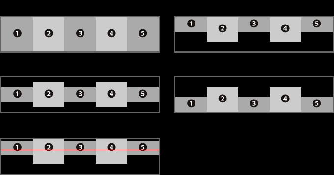 align-itemsの値